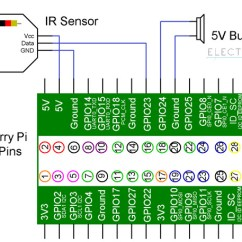 Schematic Diagram Of Computer Components Whirlpool Duet Dryer Parts How To Interface Ir Sensor With Raspberry Pi | Proximity