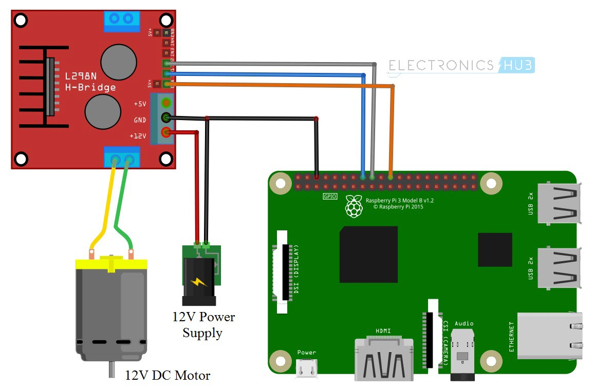 raspberry pi 3 model b wiring diagram wind turbines l298n interface tutorial control a dc motor with driver module imterface circuit