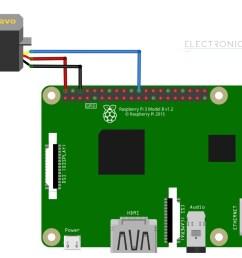 raspberry pi servo motor control circuit diagram [ 1102 x 782 Pixel ]