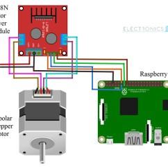Raspberry Pi 3 Model B Wiring Diagram 7 Pole Trailer Stepper Motor Control Using L298n | Electronics Hub