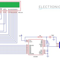 digital voltmeter using 8051 microcontroller and voltage sensor circuit diagram [ 1500 x 575 Pixel ]