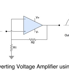 ic 741 op amp tutorial non inverting amp [ 1280 x 747 Pixel ]