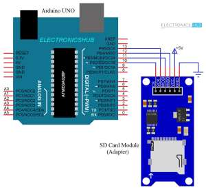 Arduino SD Card Module Interface  Hookup Guide and Data
