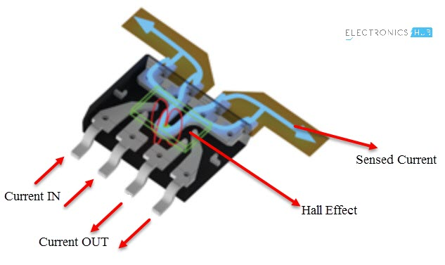Hall Sensor Current Monitor Schematic