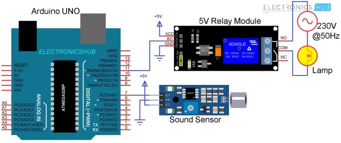 interfacing sound sensor with arduino  add sound detection