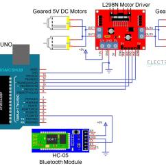 Bluetooth Application Stack Diagram Hampton Bay Ceiling Fan Speed Switch Controlled Robot Using Arduino