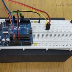 Arduino Wiring Diagram Drum Parts Smart Dustbin Using Arduino, Ultrasonic Sensor & Servo Motor