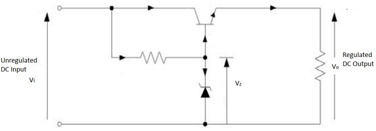 Types of Voltage Regulators