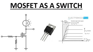 Analysis of MOSFET as a Switch with Circuit Diagram