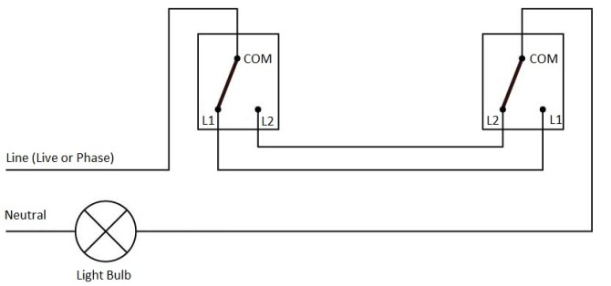 how a 2 way switch wiring works  twowire and threewire