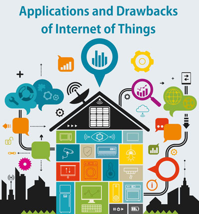 Applications and Drawbacks of Internet of Things (IOT)