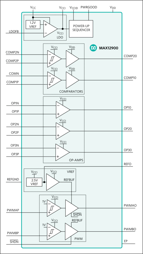 small resolution of max12900 pr functional block diagram 1