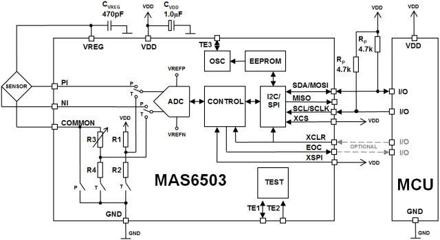 Low-power Piezo Resistive Sensor Signal Interface IC