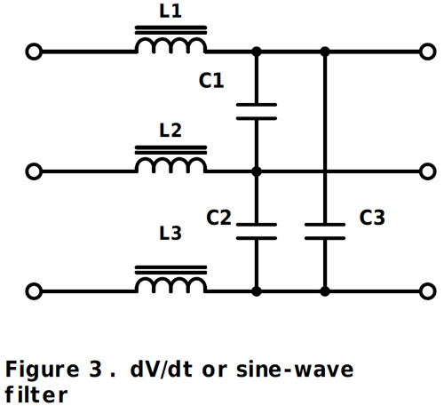 Keeping the noise down: Converter and inverter output