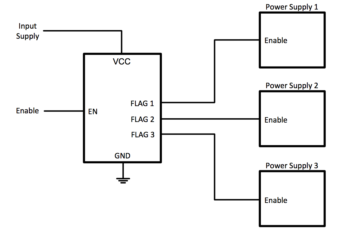 Relays in safety-related control systems
