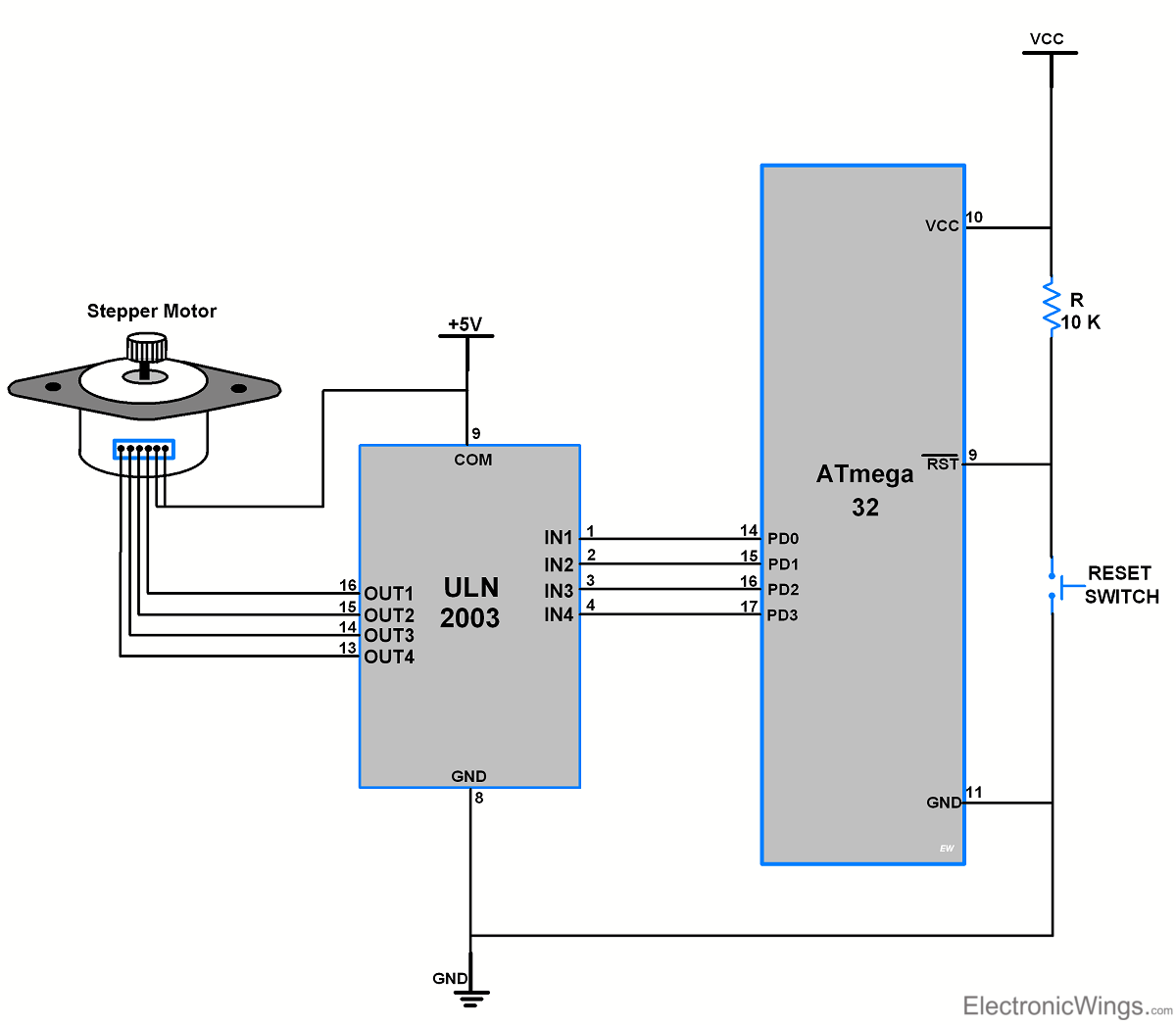 hight resolution of interfacing of stepper motor with avr atmega32