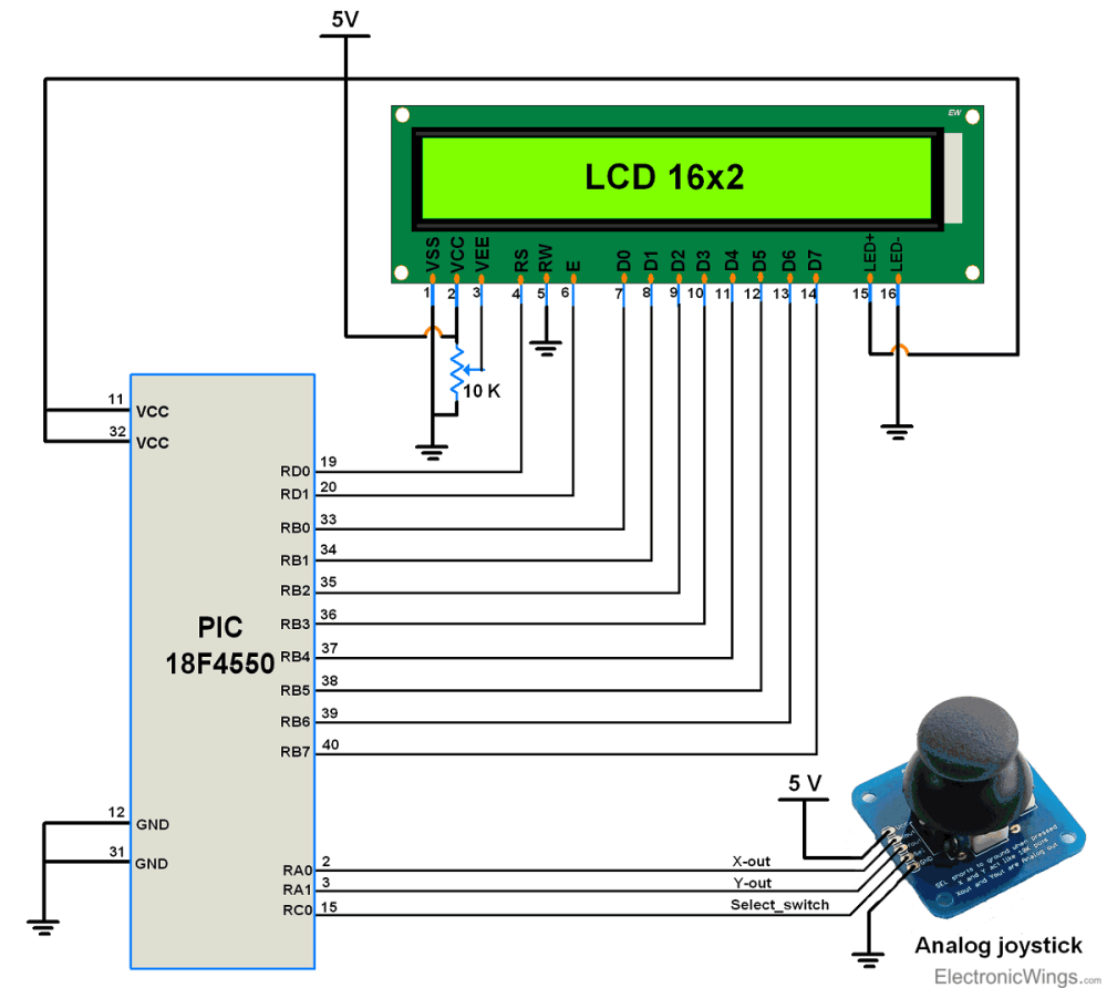 medium resolution of interfacing diagram joystick interfacing with pic microcontroller