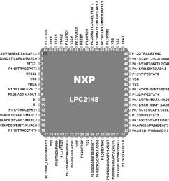 lpc2148 pin diagram [ 1223 x 1200 Pixel ]