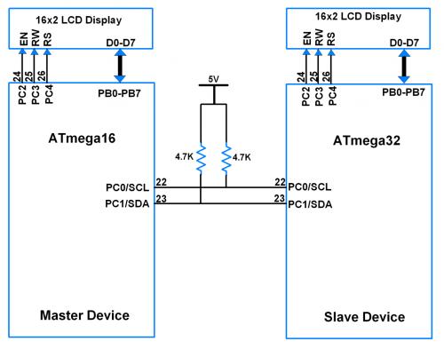 small resolution of atmega i2c master slave communication