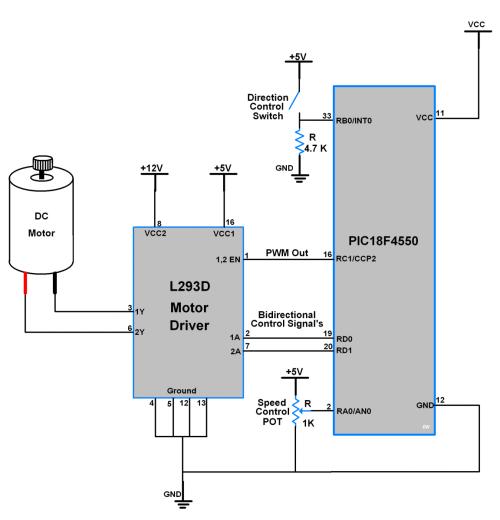 small resolution of interfacing diagram