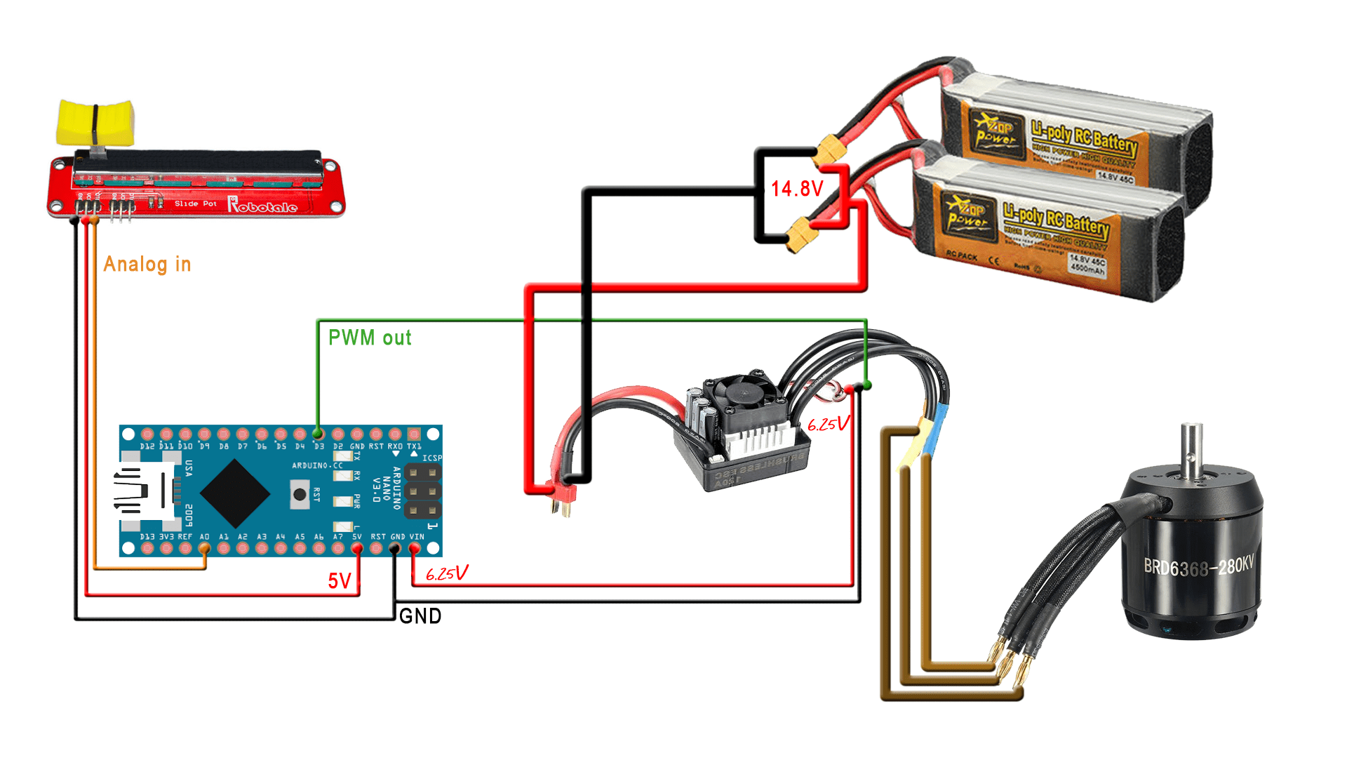 10k ohm audio control potentiometer with spst switch wiring diagram monaco motorhome for a diagrams 4 20ma