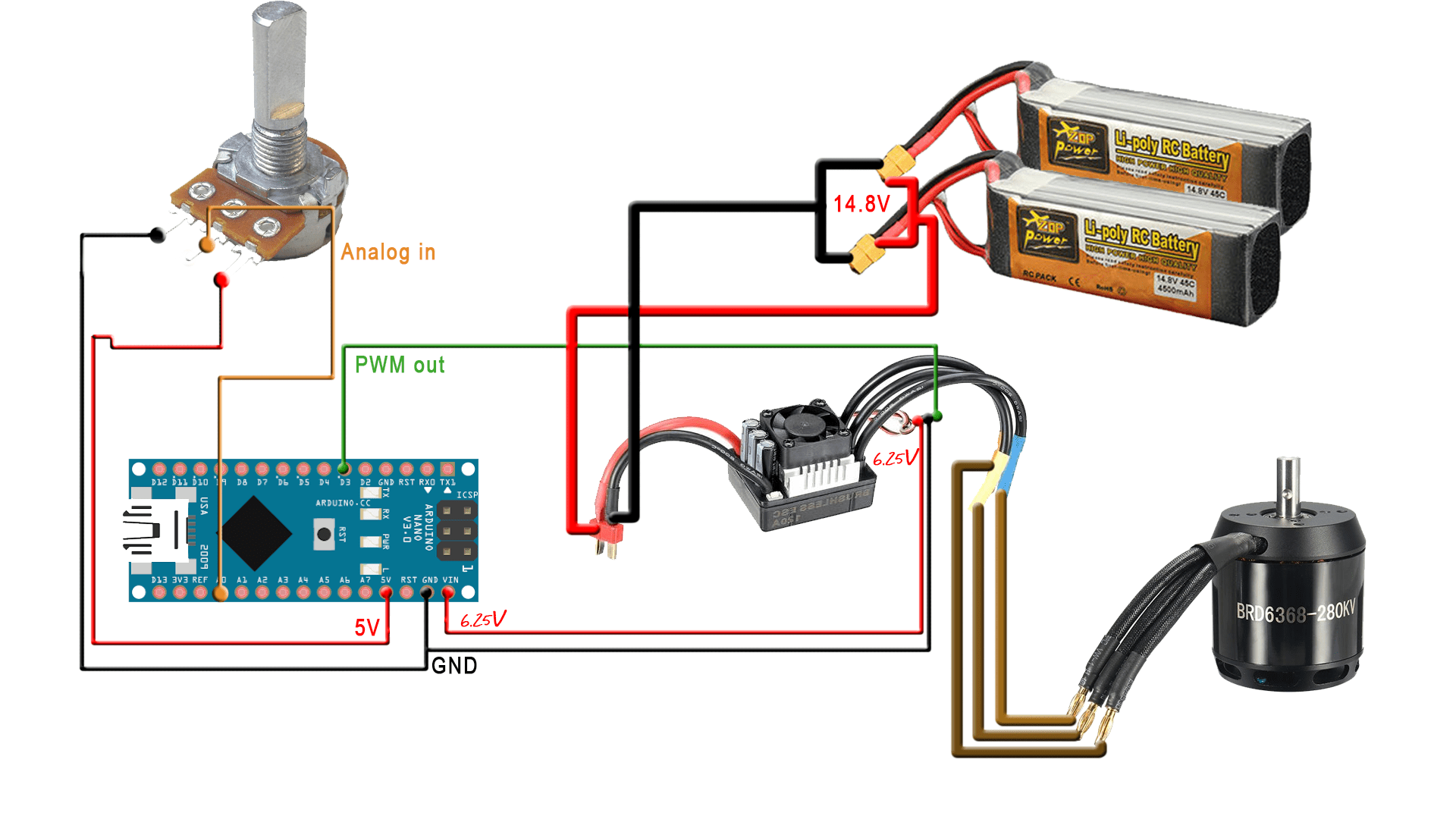hight resolution of homemade electric scooter brushless arduino diy volvo truck d13 fuel system d13 engine diagram