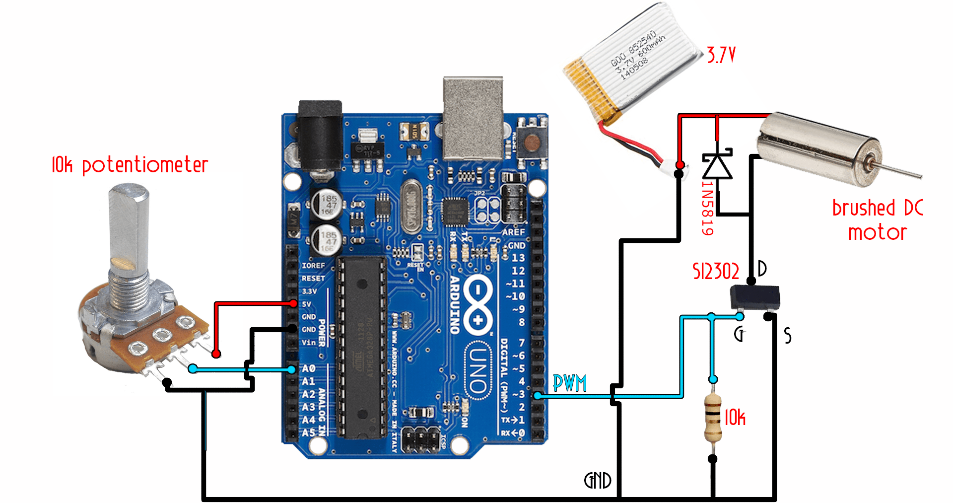 hight resolution of arduino drone brushed dc motors