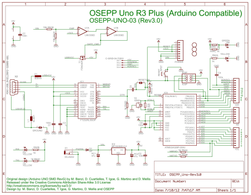 small resolution of arduino uno r3 board diagram