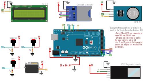 small resolution of arduino door lock fingerprint