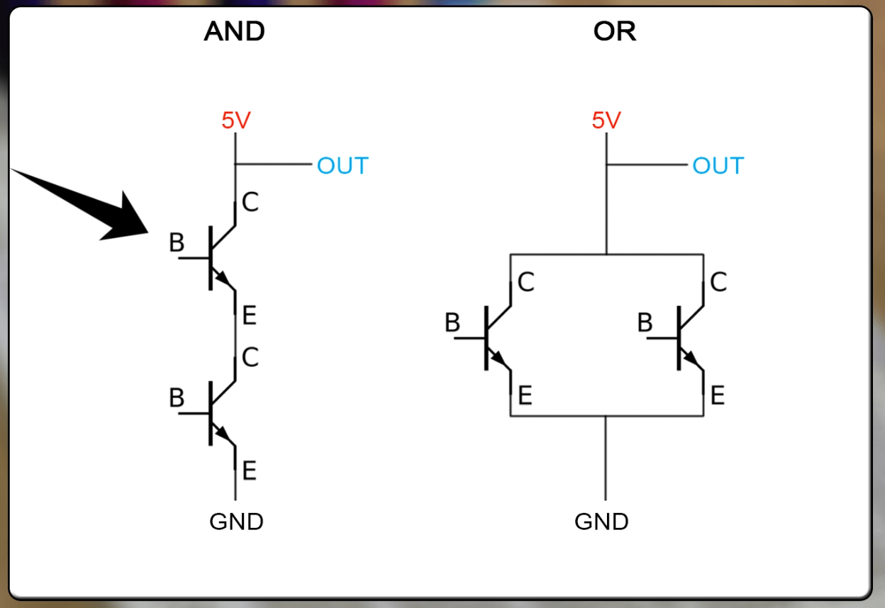 Logic gates digital basic tutorial