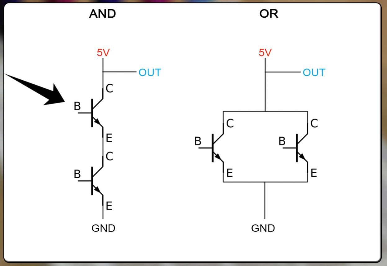 Logic Gates Digital Basic Tutorial