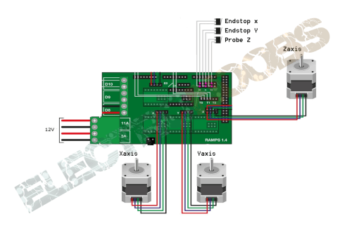 small resolution of also i ve added a fan to cool the step motor modules i ve connected some external aligator end wires for the z probe