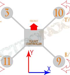 arduino rc receiver schematic [ 1920 x 1080 Pixel ]