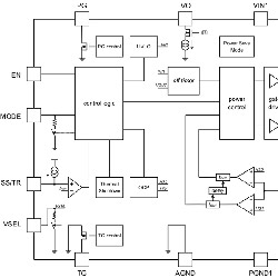 3 Phase Backup Power Inductive Power Wiring Diagram ~ Odicis