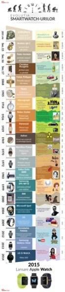 infografic-final