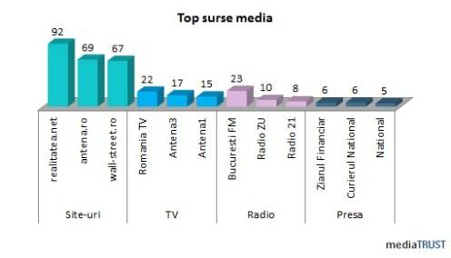 2 surse media