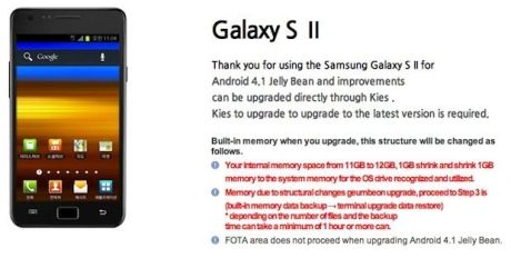 Galaxy S2 actualización a Jelly Bean