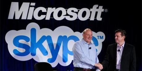 MS y Skype