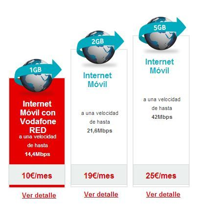 Nuevas tarifas modem USB vodafone