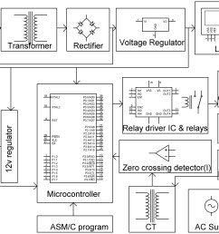automatic power factor compensation for industrial power use to power factor controller using pic microcontroller circuit diagram [ 4041 x 2841 Pixel ]