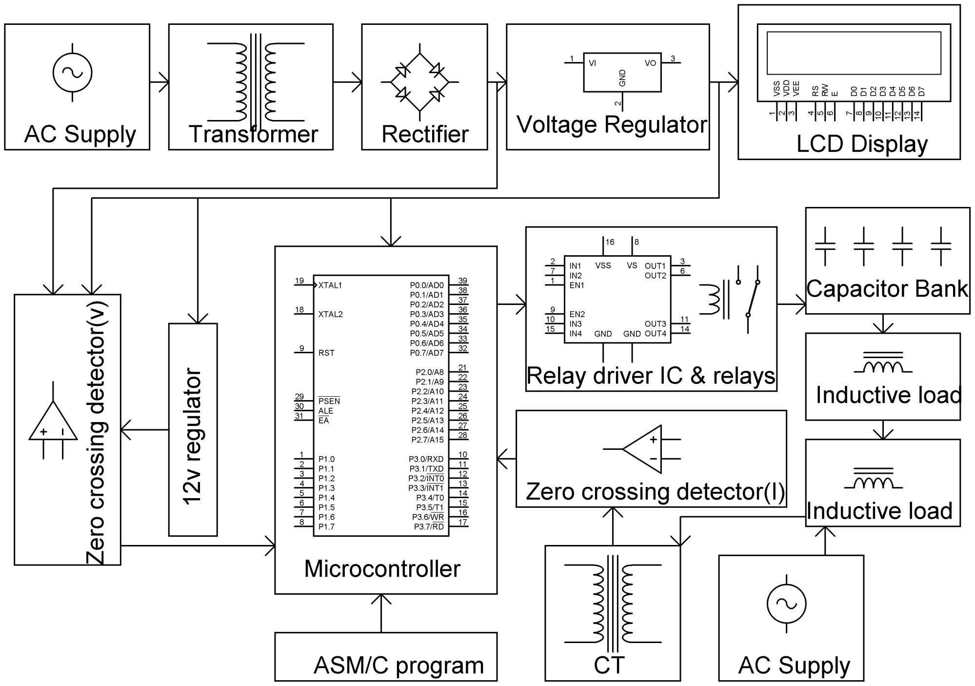 hight resolution of automatic power factor compensation for industrial power use to power factor controller using pic microcontroller circuit diagram