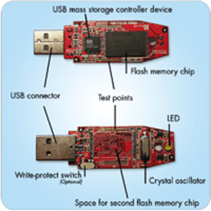 USB pinout, wiring and how it works!