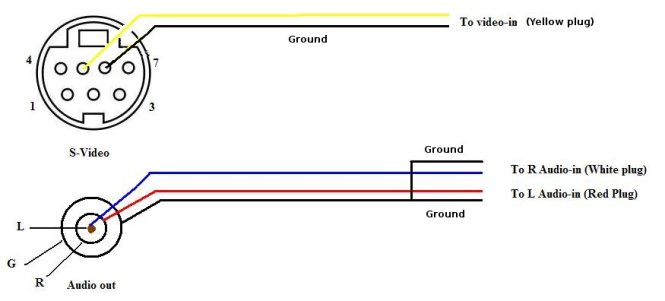 vga port wiring diagram wiring diagrams dvi i to vga pive adapter wiring scheme pinout diagram