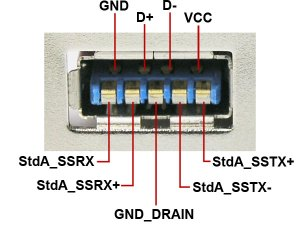 USB pinout, wiring and how it works!