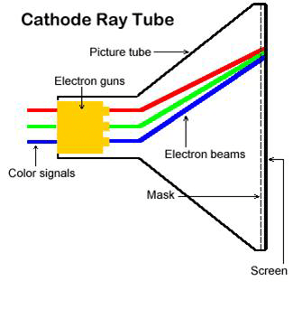 define point to wiring diagram for electric guitar radiation sensor circuit
