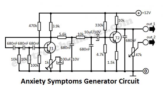 Anxiety Symptoms Generator