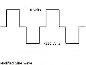 alternating pwm generation using arduino