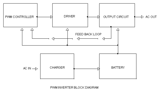 pwm solar charge controller circuit diagram intermatic photocell wiring inverter