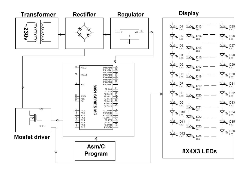 medium resolution of block diagram of automatic street lights intensity control