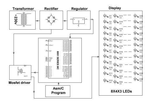 small resolution of block diagram of automatic street lights intensity control